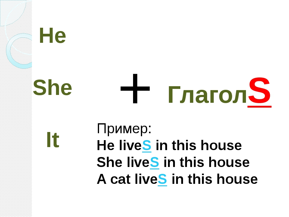 He She It + ГлаголS Пример: He liveS in this house She liveS in this house A...