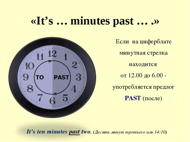 «It's … minutes past … .» Если на циферблате минутная стрелка находится от 12...