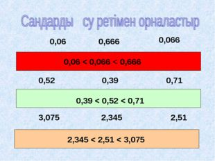 0,666 0,06 0,066 0,06 < 0,066 < 0,666 0,39 0,39 < 0,52 < 0,71 0,52 0,71 3,07