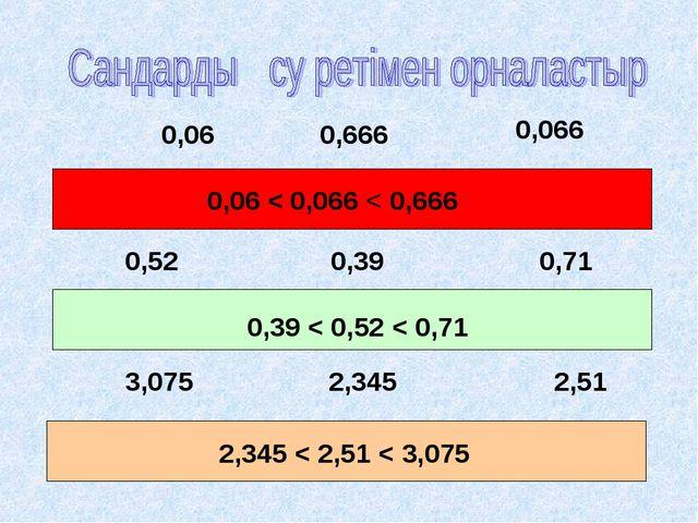 0,666 0,06 0,066 0,06 < 0,066 < 0,666 0,39 0,39 < 0,52 < 0,71 0,52 0,71 3,07...