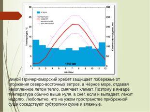 Зимой Причерноморский хребет защищает побережье от вторжения северо-восточных