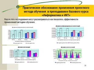 * Практическое обоснование применения проектного метода обучения в преподаван