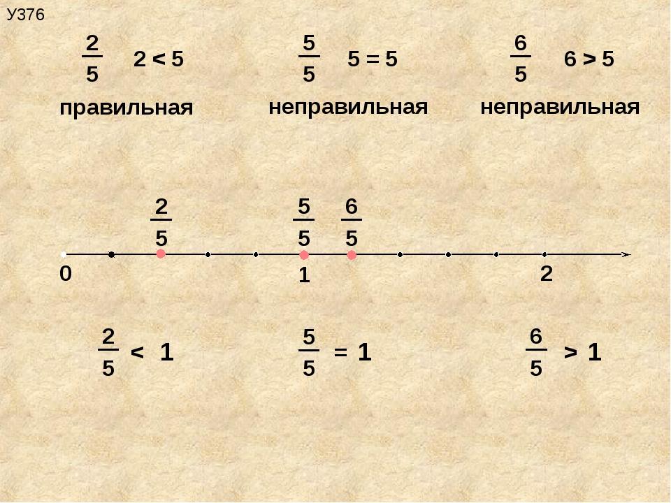 < 1 1 1 = > 2 < 5 6 > 5 5 = 5 У376 правильная неправильная неправильная