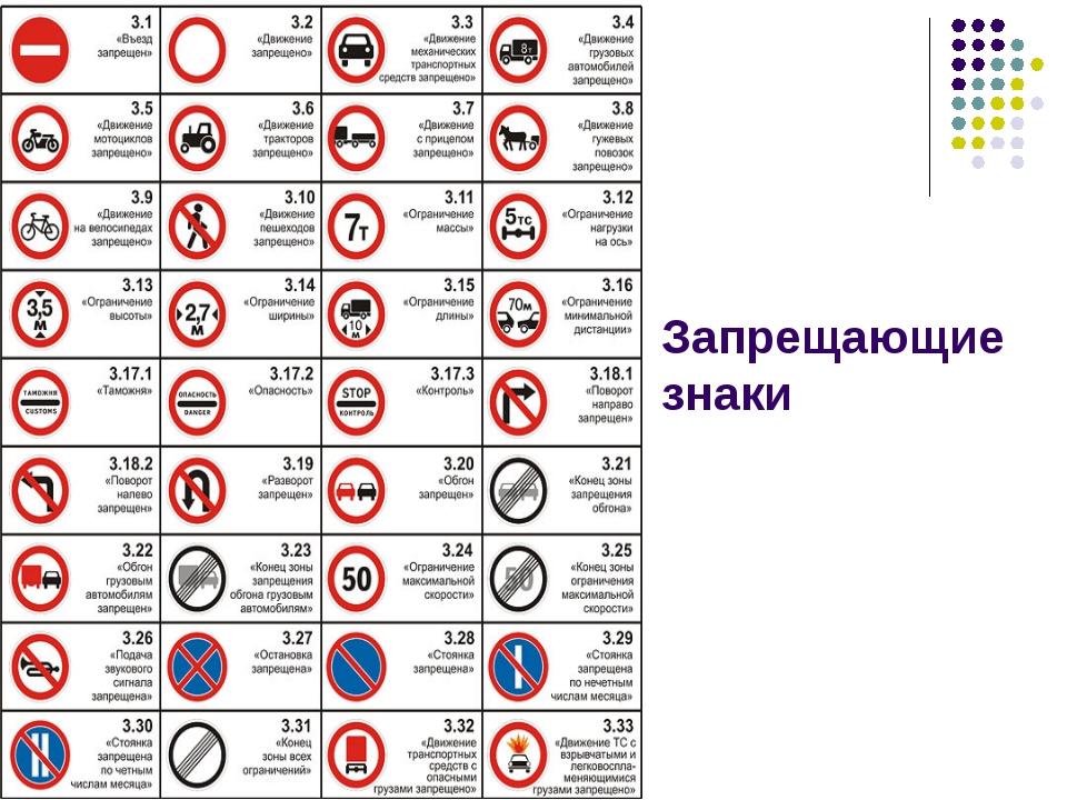урок на тему знакомство с дорожными знаками