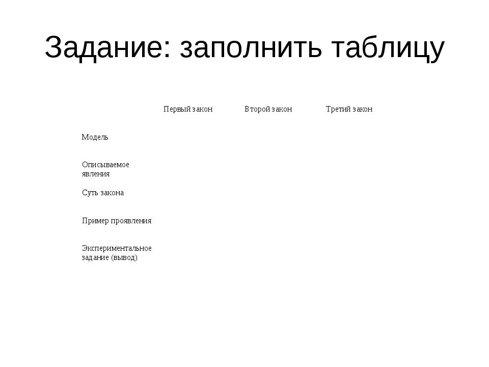 Задание: заполнить таблицу Первый законВторой законТретий закон Модель...