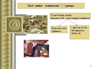 * Халқының этникалық құрамы: Түркі тілдес халық Басым көбі – теле (тирек) тай