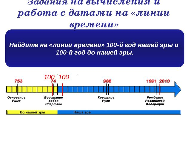 Задания на вычисления и работа с датами на «линии времени» Найдите на «линии...