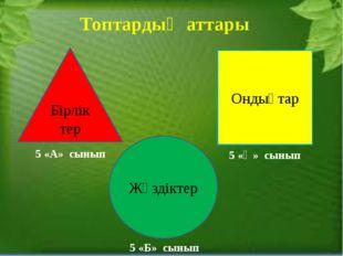 Бірліктер Ондықтар Жүздіктер 5 «А» сынып 5 «Ә» сынып 5 «Б» сынып Топтардың ат