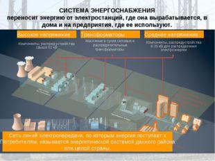 Производство электроэнергии Передача Распределение Потребители- промышленност