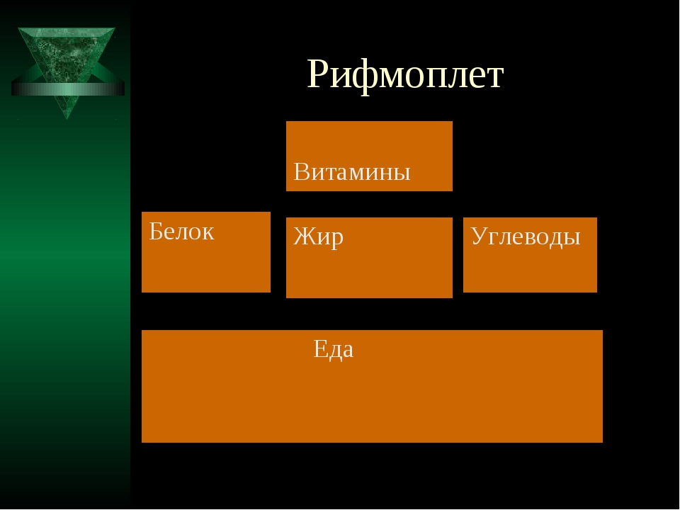 Рифмоплет Витамины Белок Жир Углеводы Еда