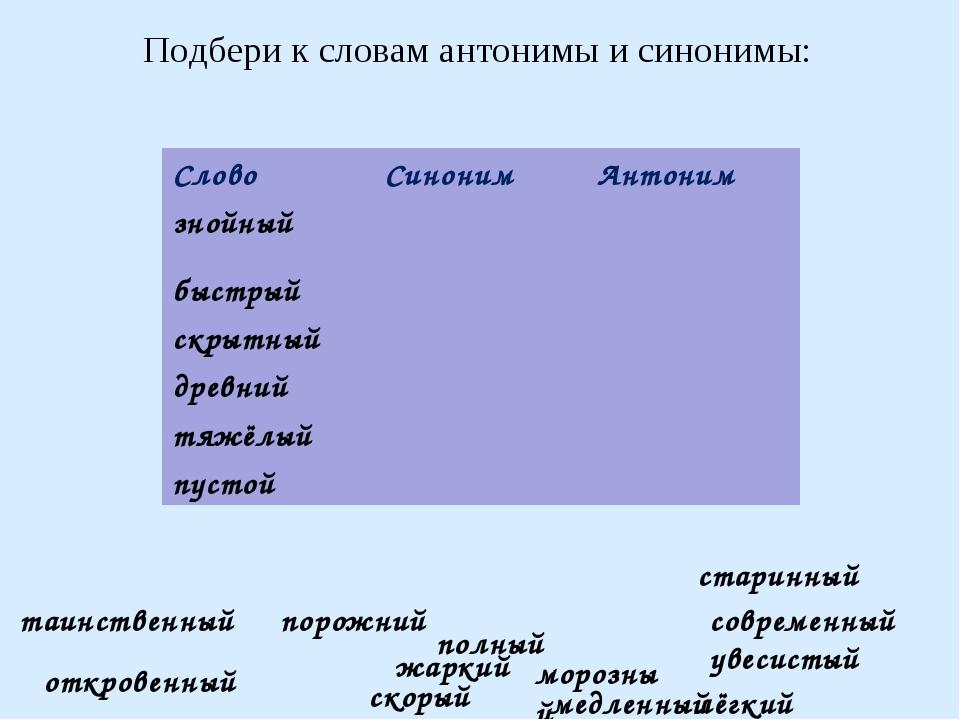 Член участники синоним