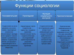 Социология на всех уровнях и во всех своих структурных элементах обеспечивае