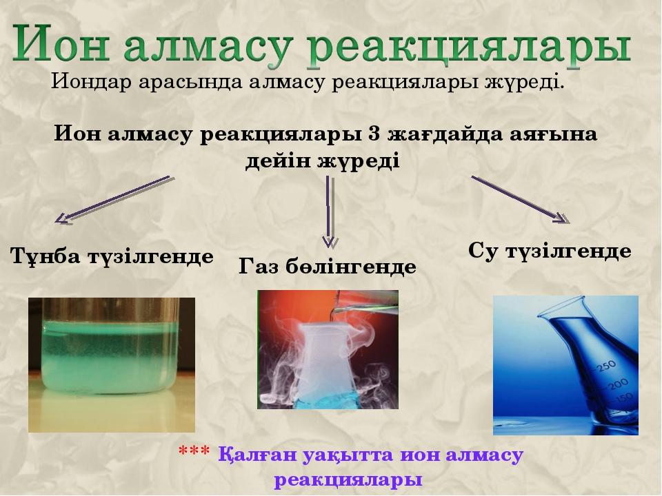 Иондар арасында алмасу реакциялары жүреді. Ион алмасу реакциялары 3 жағдайда...