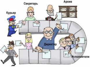 Документооборот– это движение документов в организации с момента их создания