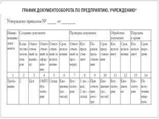 График документооборота - это график или схема, которые описывают движение пе