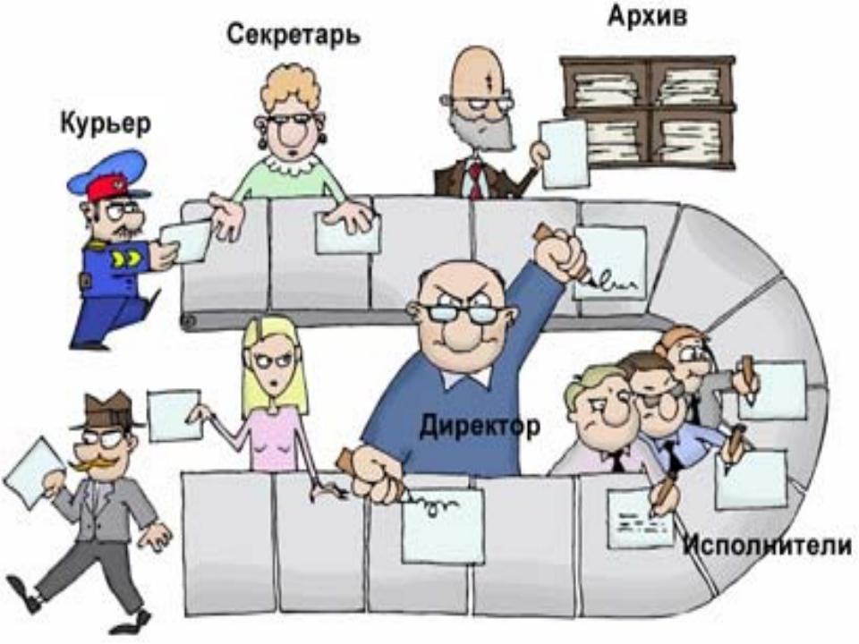 Документооборот– это движение документов в организации с момента их создания...