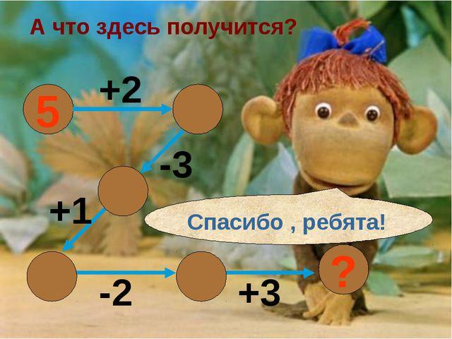 А что здесь получится? 5 +2 -3 +1 -2 +3 Спасибо , ребята! 6 ? 7 4 5 3