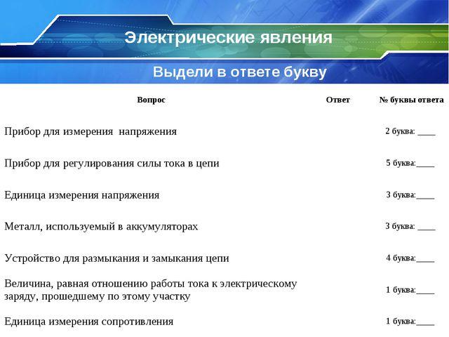 Выдели в ответе букву Электрические явления ВопросОтвет№ буквы ответа Прибо...
