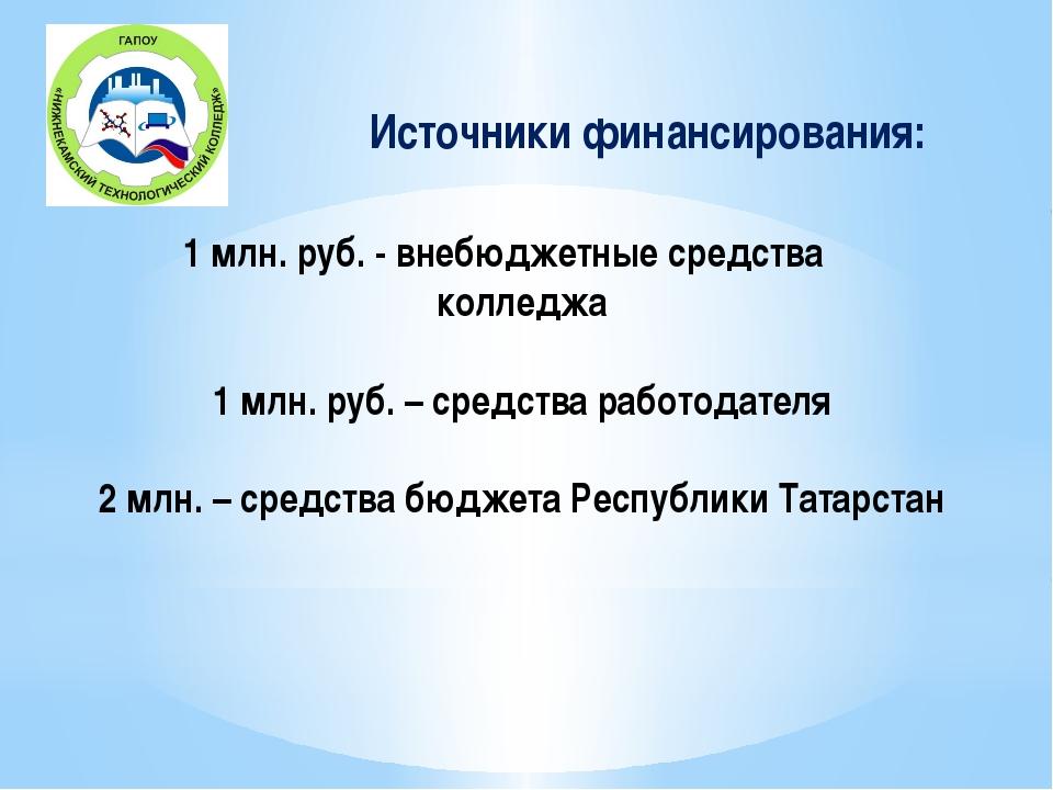 1 млн. руб. - внебюджетные средства колледжа 1 млн. руб. – средства работодат...
