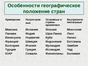 Особенности географическое положение стран ПриморскиеПолуостров- ныеОстровн