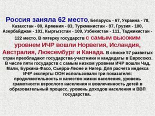 Россия заняла 62 место, Беларусь - 67, Украина - 78, Казахстан - 80, Армения