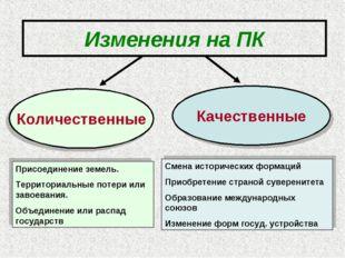 Количественные Изменения на ПК Качественные Присоединение земель. Территориал