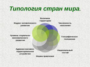 Типология стран мира.