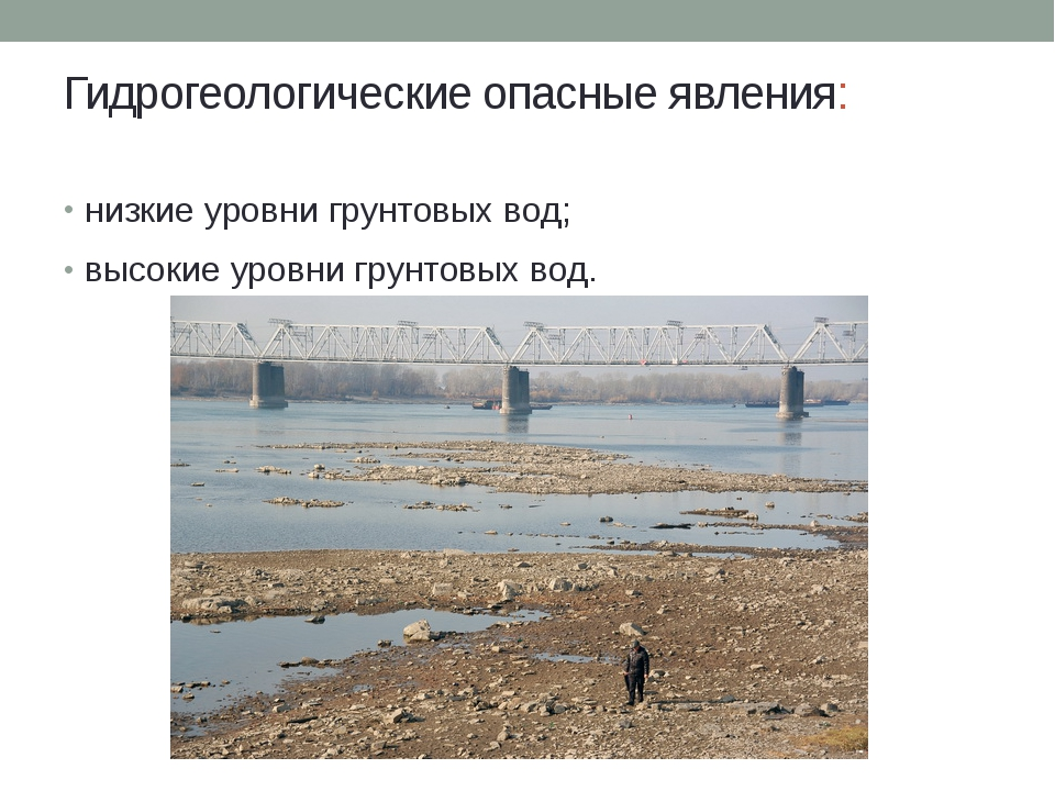 Гидрогеологические опасные явления: низкие уровни грунтовых вод; высокие уров...