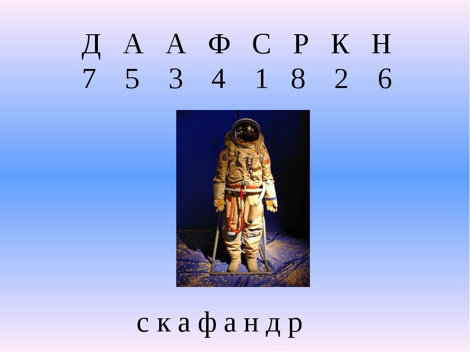 ДААФСРКН 75341826 с к а ф а...