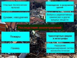 Последствия землетрясений Опасные геологические явления Цунами, наводнения По