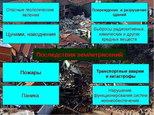 Последствия землетрясений Опасные геологические явления Цунами, наводнения По...