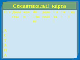 Семантикалық карта Сөз Дауысты жуан Жіңішке дауыссыз Қатаң ұяң үнді А С Т А Н А