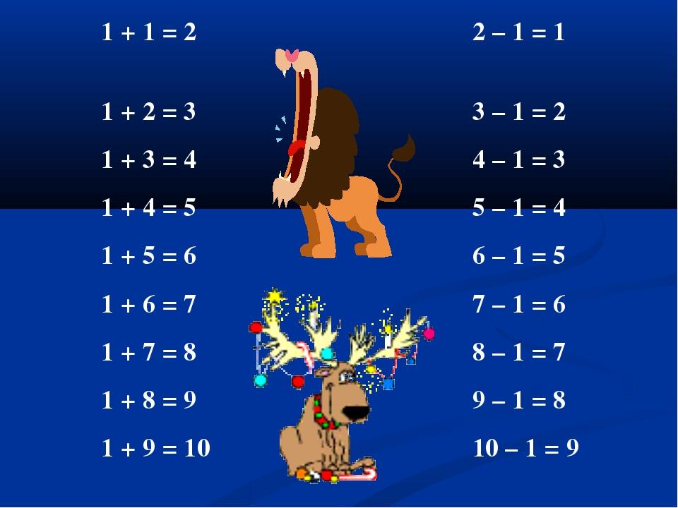 1 + 1 = 2 2 – 1 = 1 1 + 2 = 3 3 – 1 = 2 1 + 3 = 4 4 – 1 = 3 1 + 4 = 5 5 – 1...