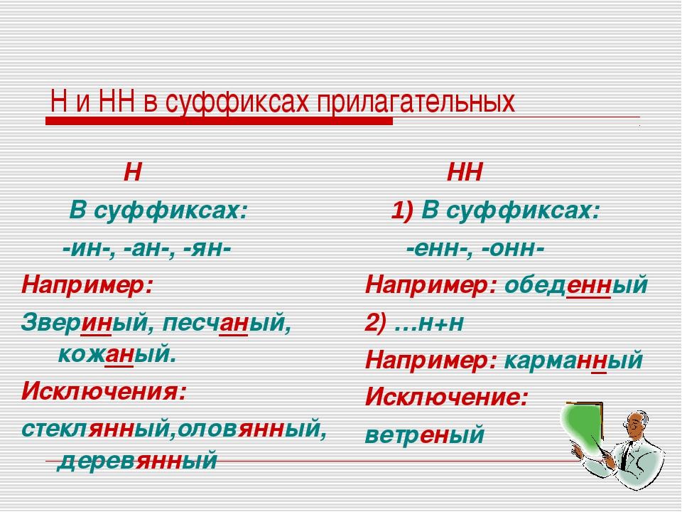 Правописание н и нн в суффиксах причастий и отглагольных прилагательных 3 нет суффиксов -ова-, -ева-, -ирова- пример