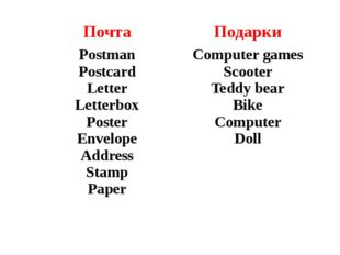 Почта Подарки Postman Postcard Letter Letterbox Poster Envelope Address Stamp