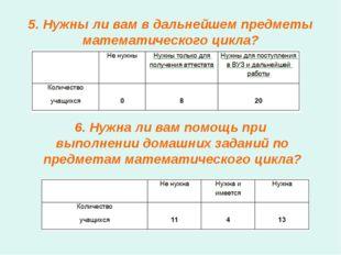 5. Нужны ли вам в дальнейшем предметы математического цикла? 6. Нужна ли вам