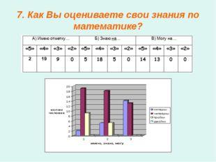 7. Как Вы оцениваете свои знания по математике?