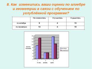 8. Как изменились ваши оценки по алгебре и геометрии в связи с обучением по у