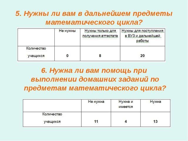 5. Нужны ли вам в дальнейшем предметы математического цикла? 6. Нужна ли вам...