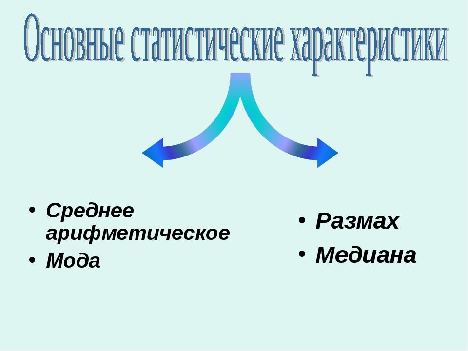 Среднее арифметическое Мода Размах Медиана