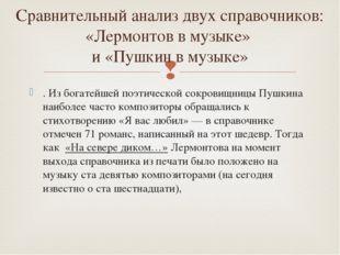 . Из богатейшей поэтической сокровищницы Пушкина наиболее часто композиторы о