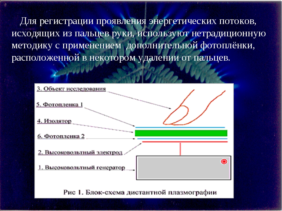 Для регистрации проявления энергетических потоков, исходящих из пальцев руки,...
