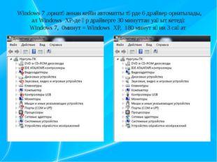 Windows 7 ,орнатқаннан кейін автоматты түрде 6 драйвер орнатылады, ал Window