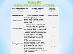 Постоянная физическая величинаЧисловое значение постояннойЕдиницы измерения