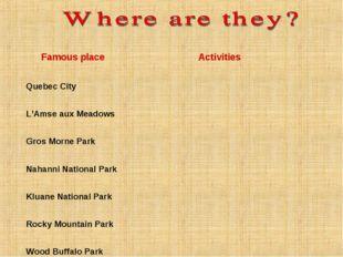 Famous place  Activities Quebec City  L'Amse aux Meadows  Gros Morne Park