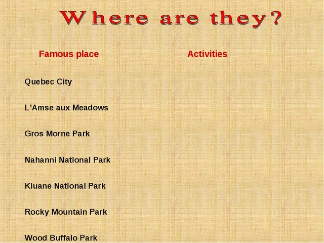 Famous place  Activities Quebec City  L'Amse aux Meadows  Gros Morne Park...
