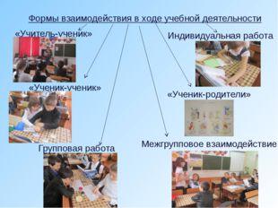 Формы взаимодействия в ходе учебной деятельности «Учитель-ученик» «Ученик-уче