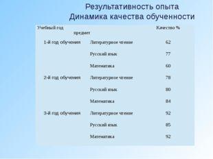 Результативность опыта Динамика качества обученности Учебный год предмет Каче