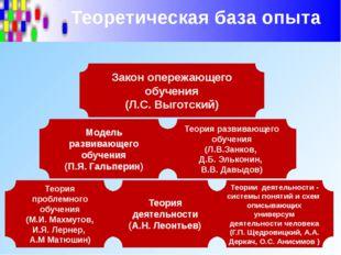 Закон опережающего обучения (Л.С. Выготский) Теория проблемного обучения (М.И