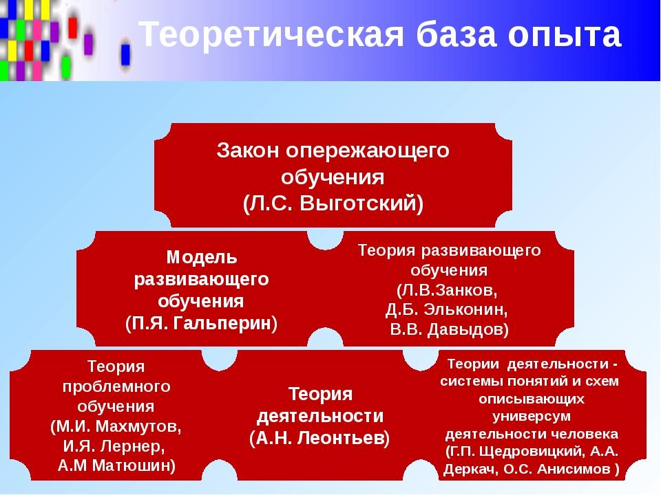 Закон опережающего обучения (Л.С. Выготский) Теория проблемного обучения (М.И...